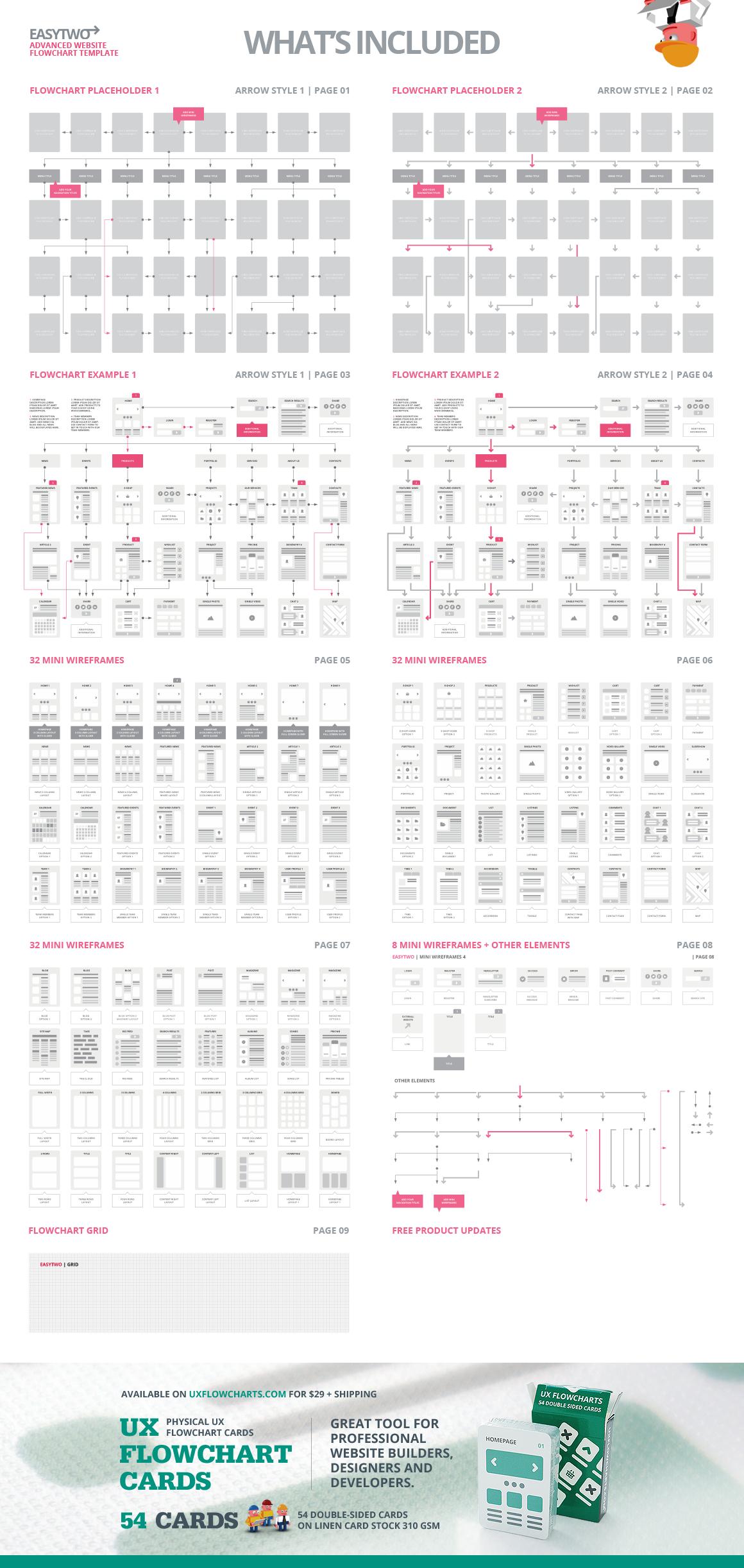 User Flow Website Flowchart Sitemap AI by UX Flowcharts on