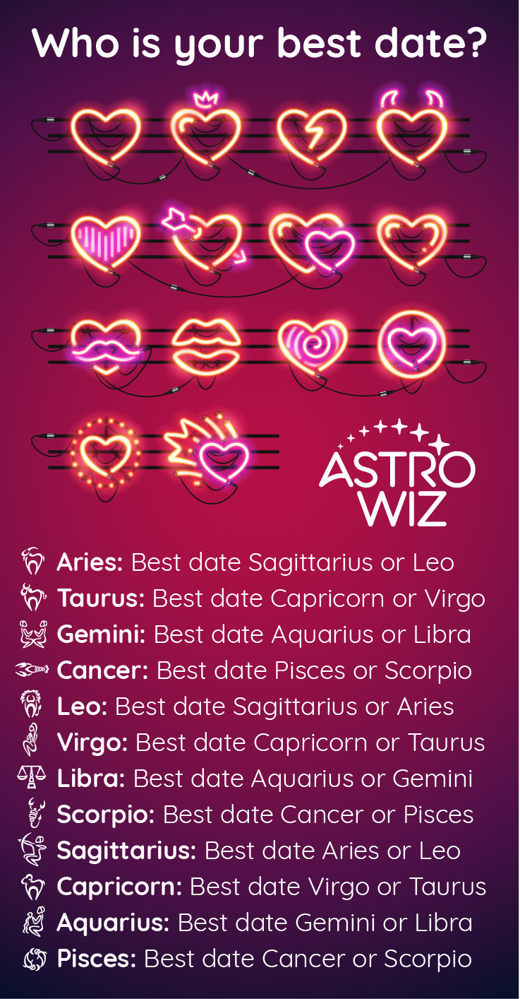 date astrology marriage love astrowiz Gemini and