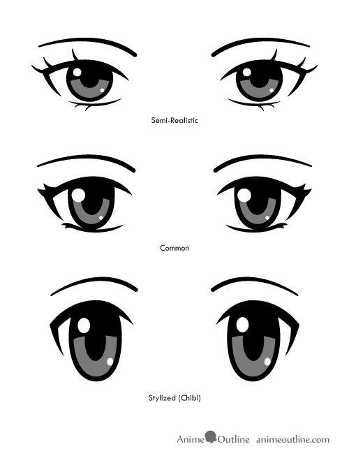 Three Different Types Of Anime Eyes Anime Eye Drawing Anime Eyes Types Of Drawing Styles