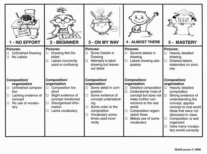 writing assignment rubric elementary Common core state standards samples of student writing, scored with a 6+1 trait rubric ( pdf, 223 mb 3 mb) concluded in 2011  that use of the 6+1 trait writing model significantly increased student writing scores during the year in which it was introduced to schools.