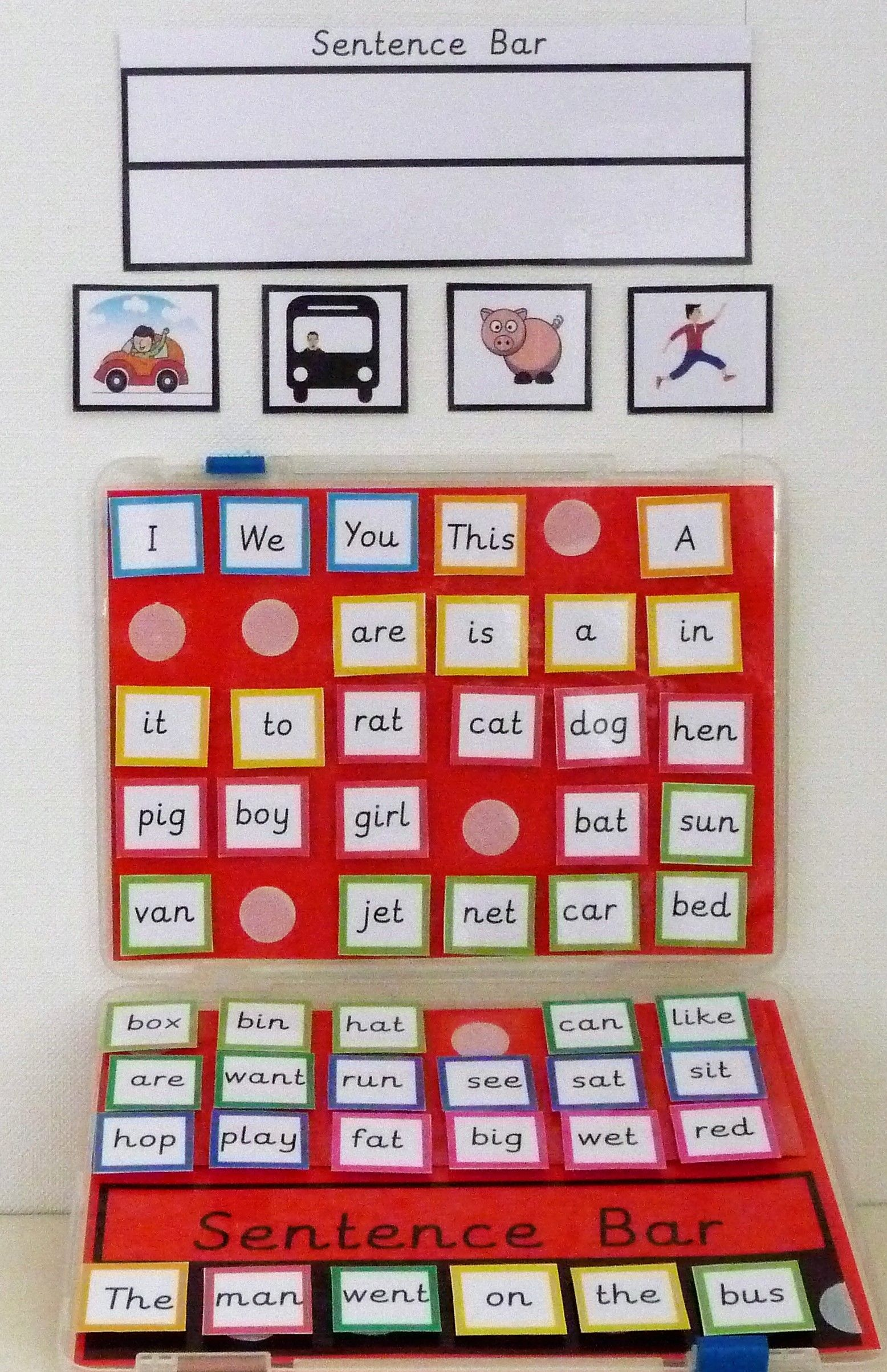 The Sentence Box Resource Will Support Children In The