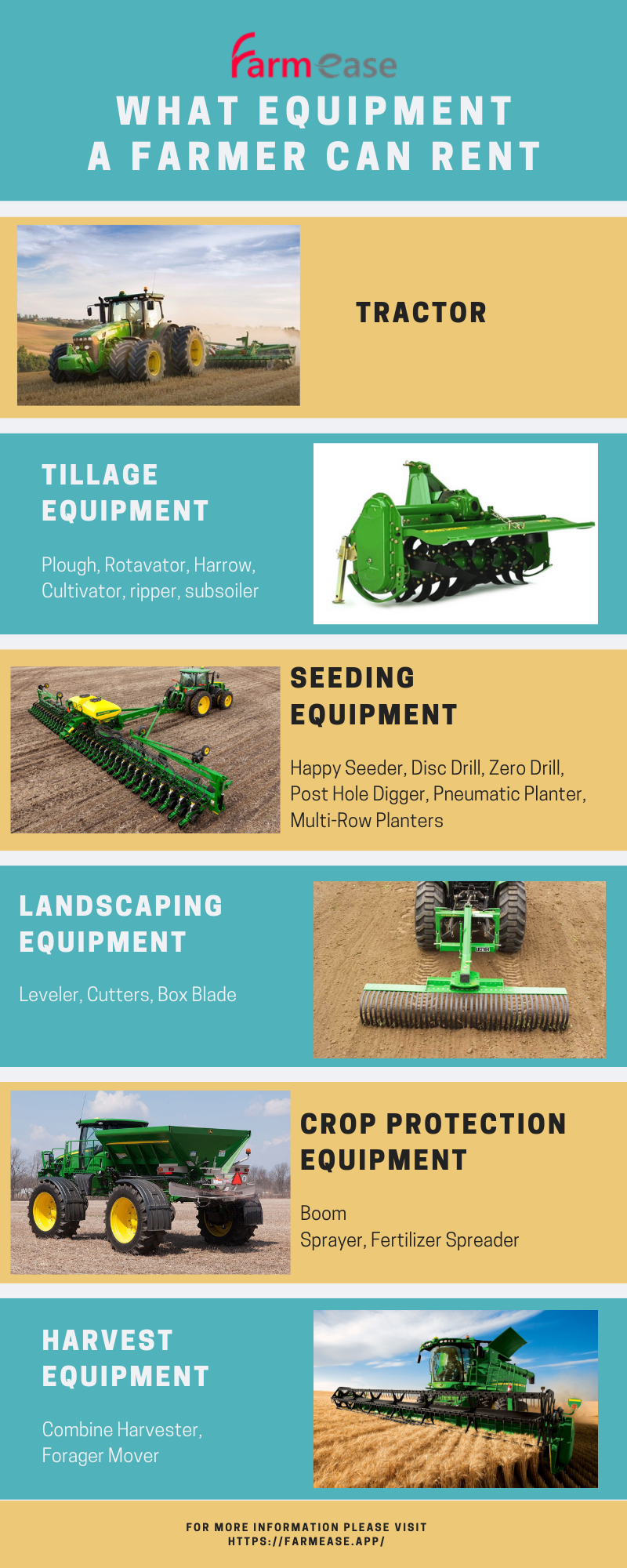 What Equipment A Farmer Can Rent Farm Equipment Landscaping Equipment Farm