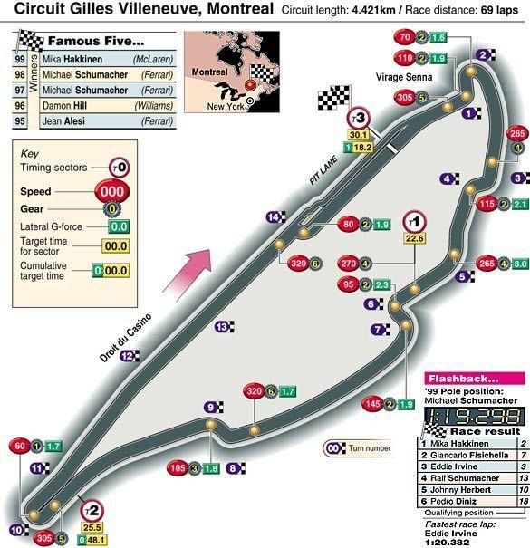 Circuit Gilles Villeneuve Track Map Google Search Race