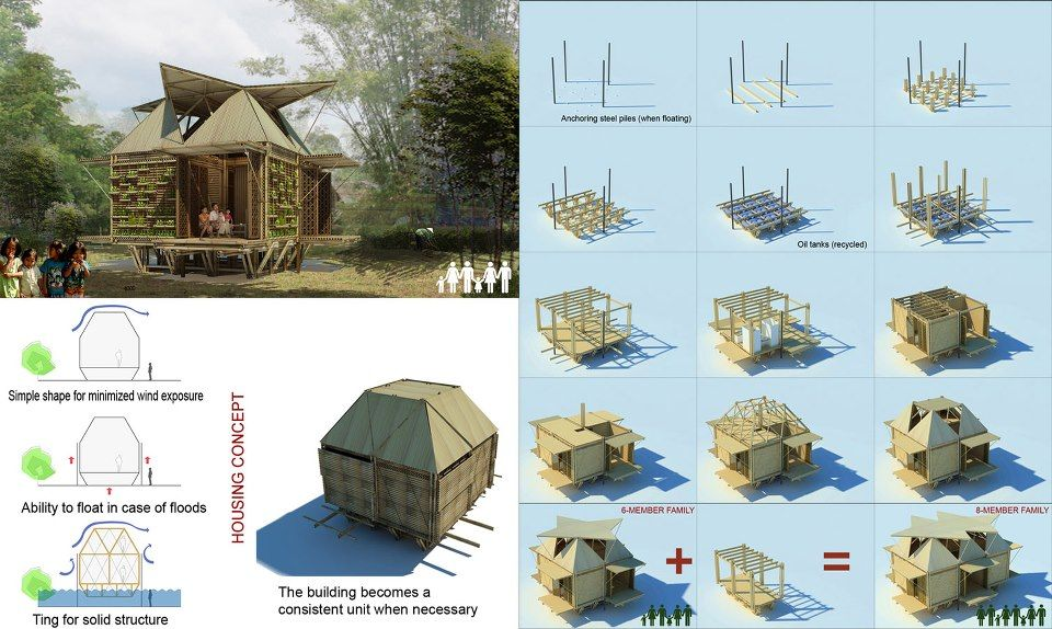 Low Cost Floating Bamboo House This Housing Concept Is Designed To Float And Has All The Basi Architecture Concept Diagram Low Cost Housing Types Of Houses