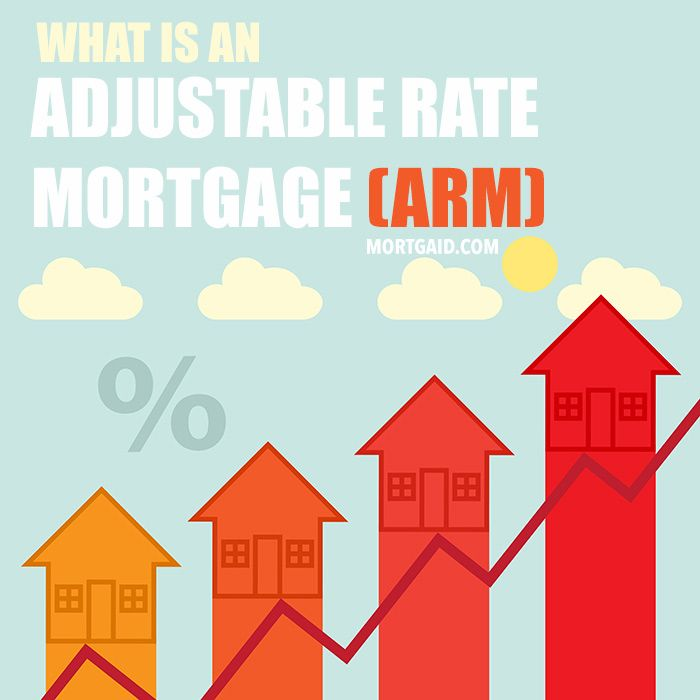 What Is An ARM (Adjustable Rate Mortgage) Adjustable rate mortgage