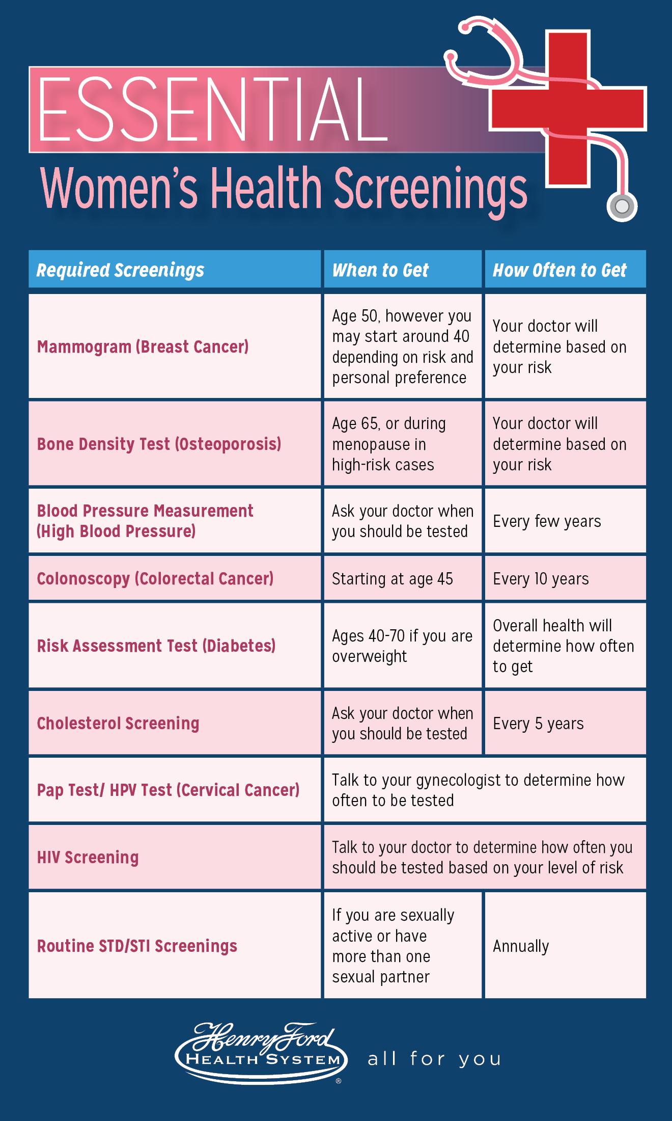 Woman health tips