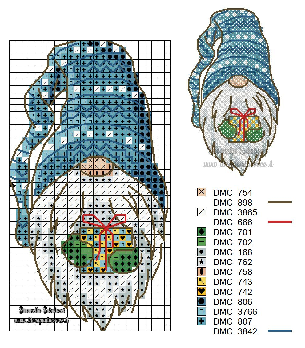 900 Cross Stitch Ideas In 2021 Cross Stitch Stitch Cross Stitch Patterns