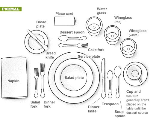 Formal Dining Setting  sc 1 st  Pinterest & Formal Dining Setting | Infographic Images | Pinterest | Dining ...