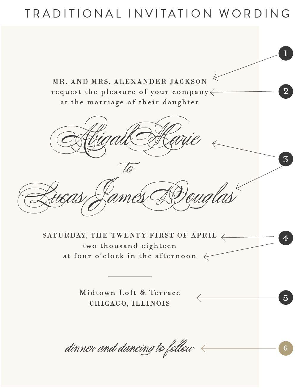 Etiquette and wording wedding invitation etiquette wedding etiquette and wording traditional wedding invitation filmwisefo