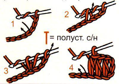 При вязании крючком виды петель это 678