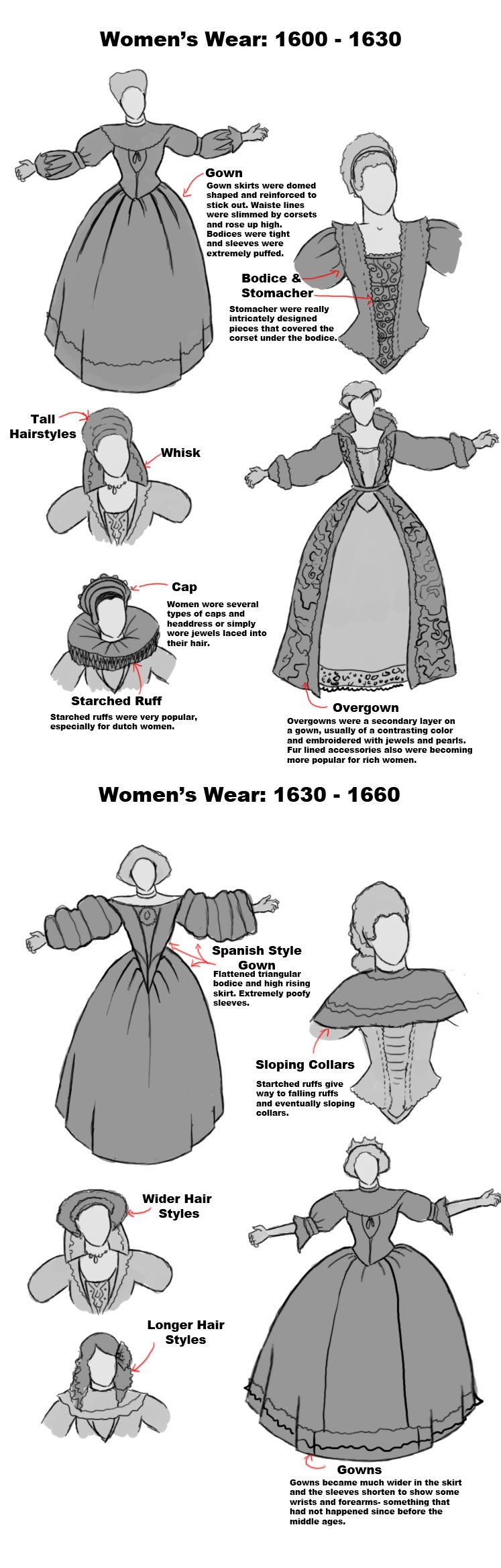 Early th century womens wear adult garb pinterest th