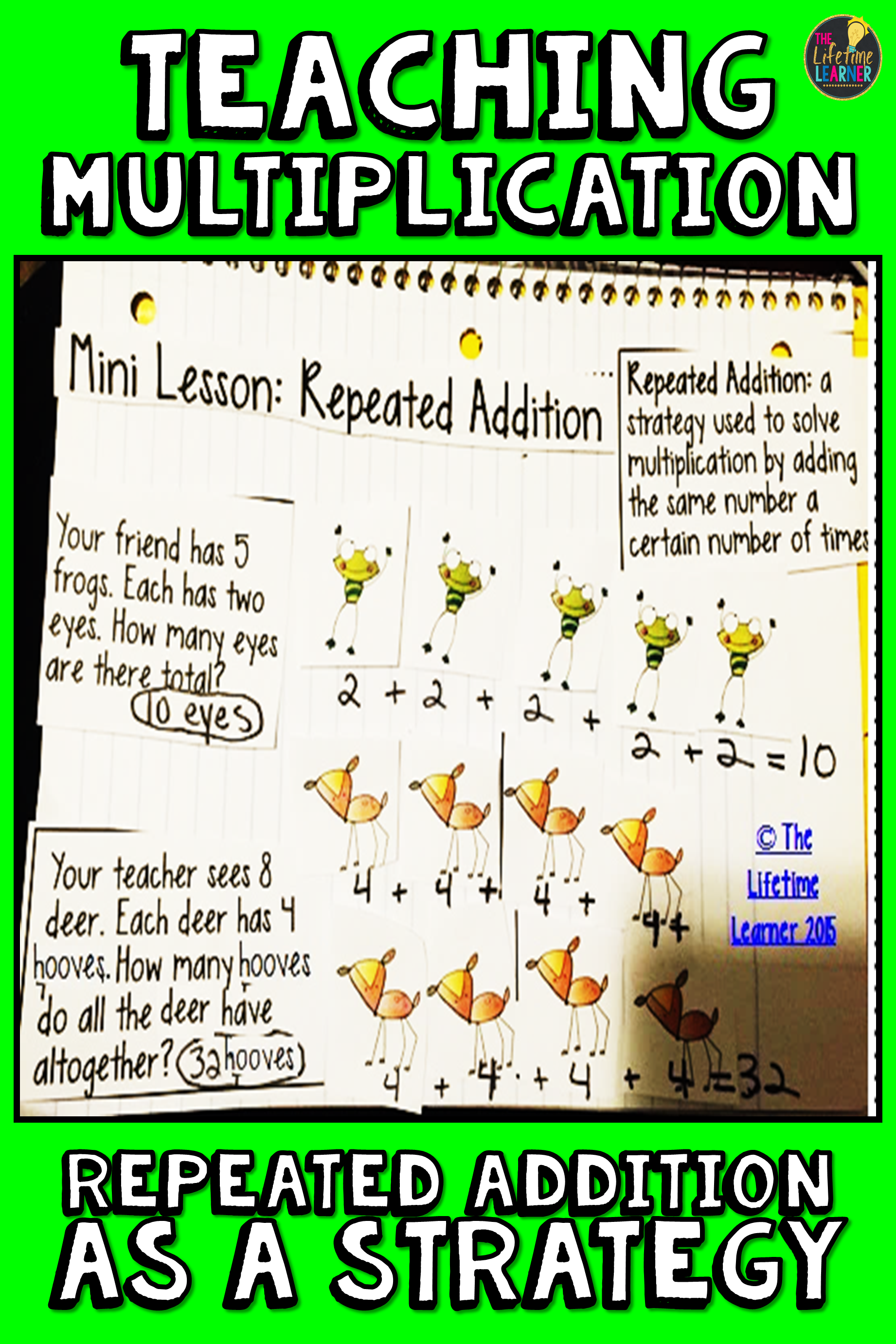 Multiplication Repeated Addition