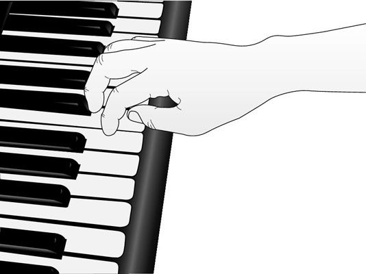 How to Shift Positions on the Piano or Keyboard - dummies