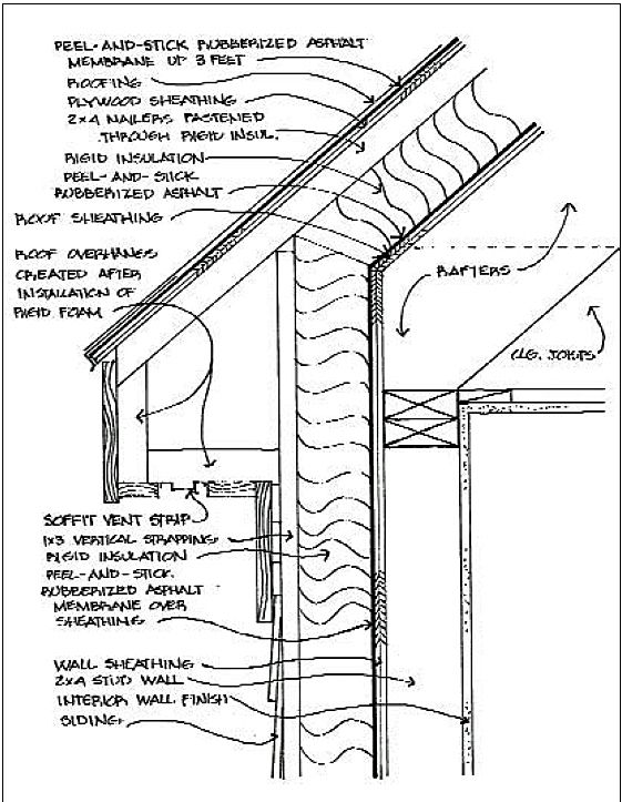 this architectural drawing shows the applied soffit on a
