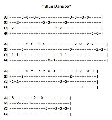 Blue Danube Ukulele Fingerpicking Pattern Ukulele Fingerpicking Best Fingerpicking Patterns