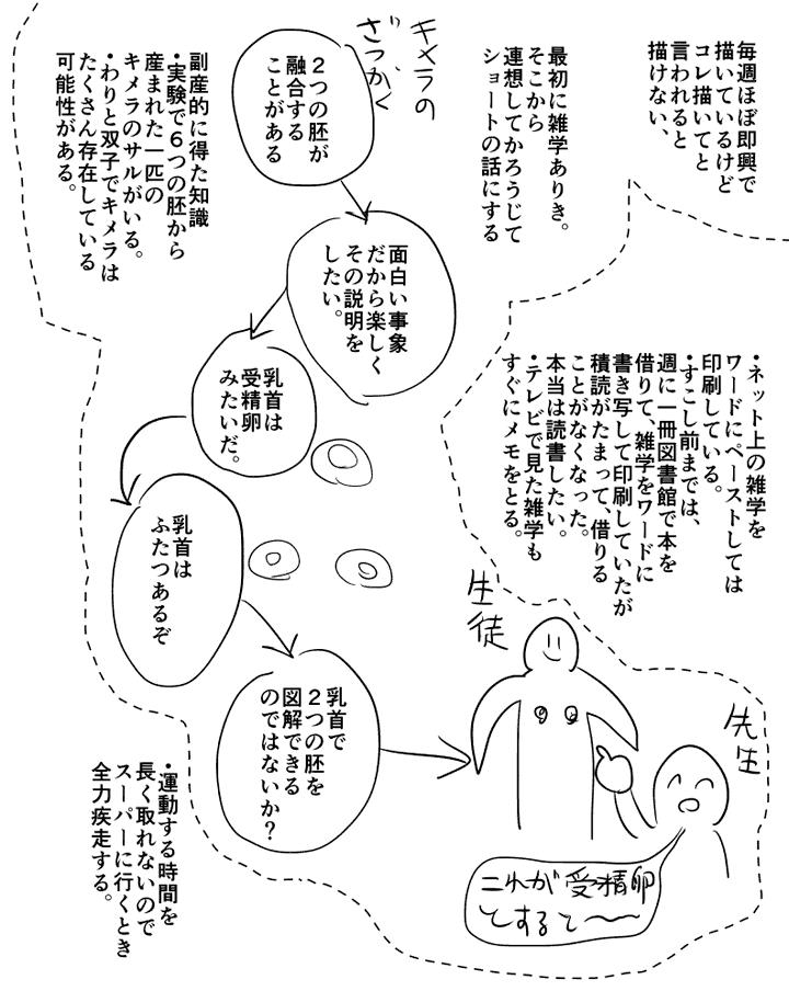 江野スミ 亜獣譚 発売中 shiro saijo さんの漫画 9作目 ツイコミ 仮 譚 漫画 マンガ