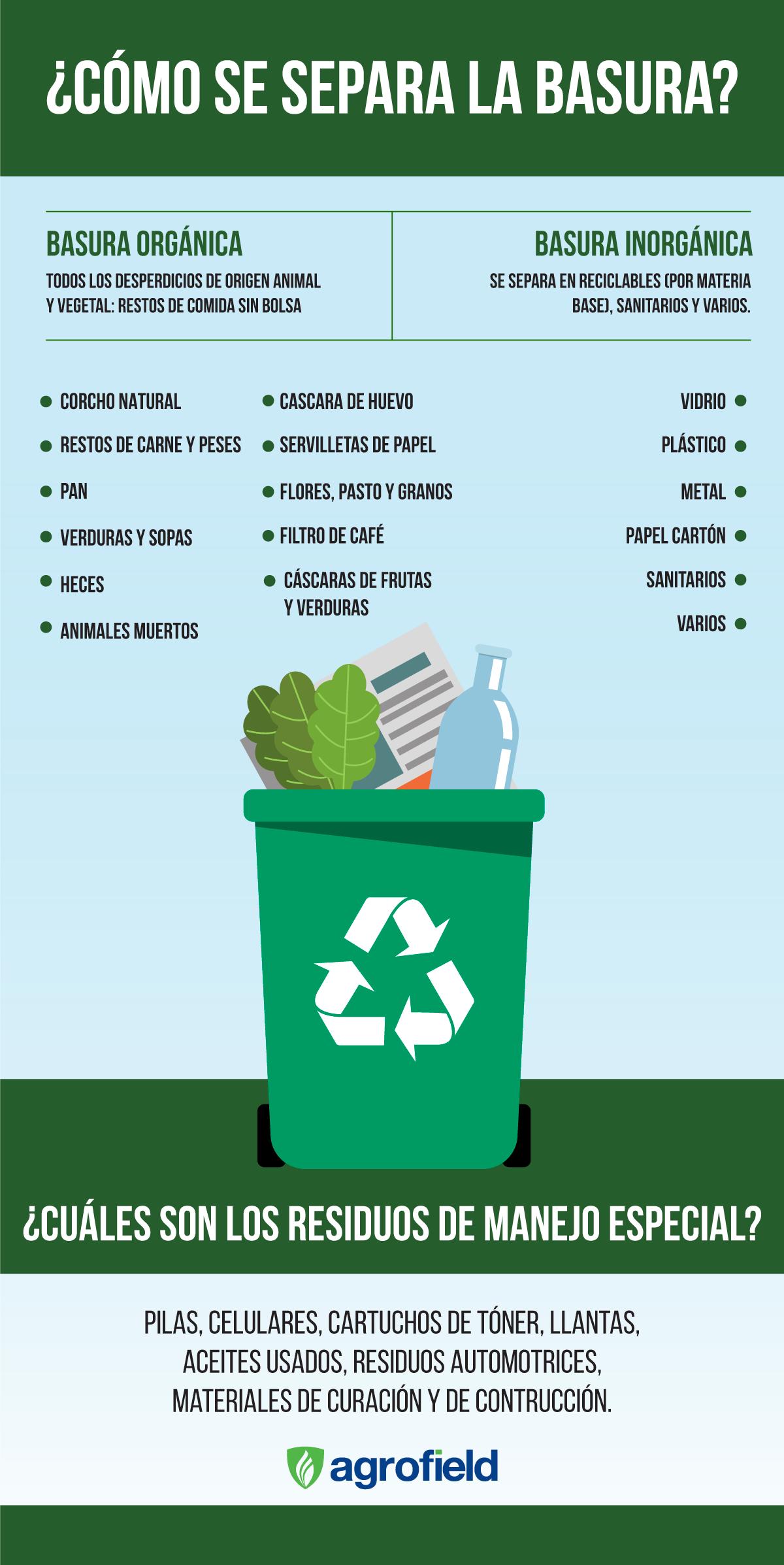 Ad De Los Residuos Organicos E Inorganicos Solo Produciriamos El 17 De La Basura Que Actualmente Producimo Basura Inorganica Basura Organica Reciclaje Basura