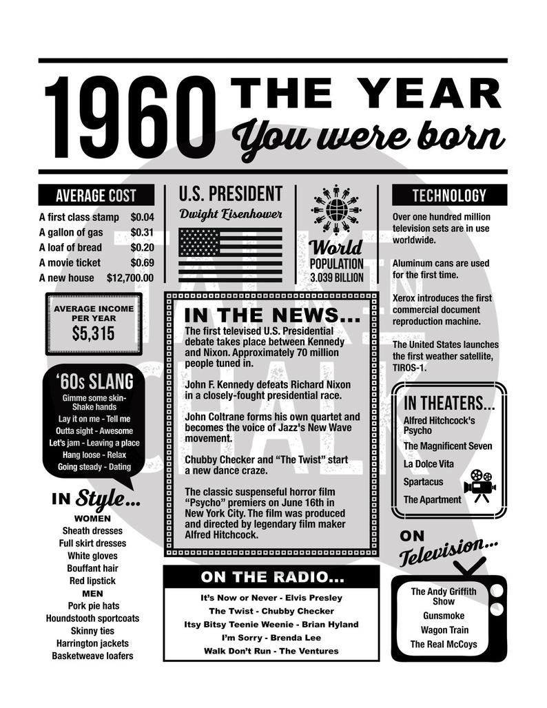 1960 The Year You Were Born Printable 1960 Printable Etsy Birthday Poster Time Capsule Birthday Sign