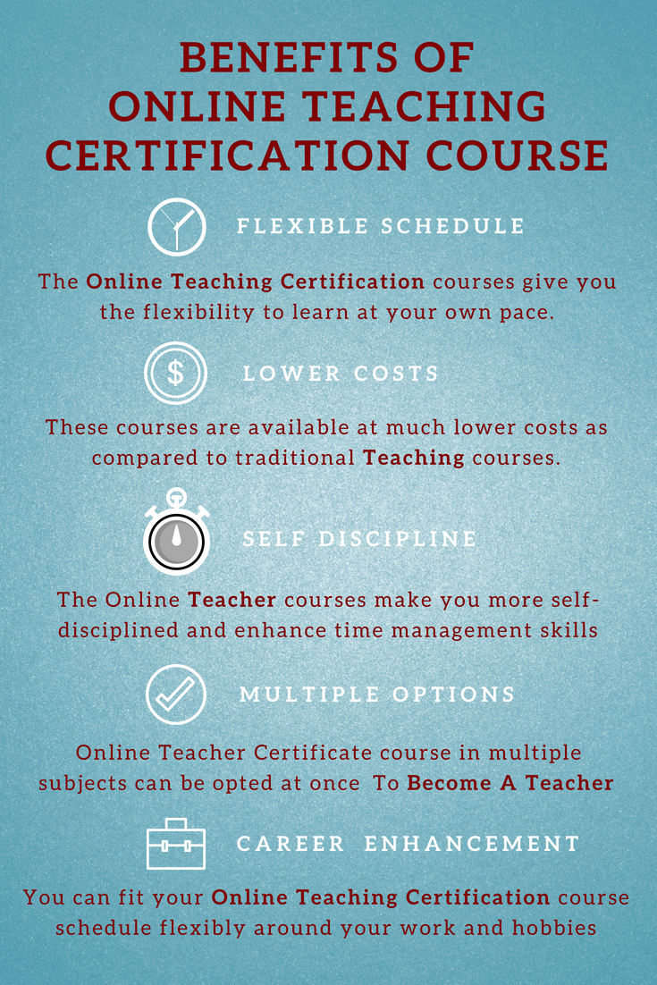 The Online Teacher Certification Course From American Board Comes