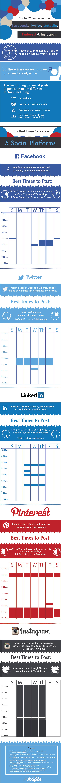 Horários de publicação nas mais diversas redes sociais, by hubspot.
