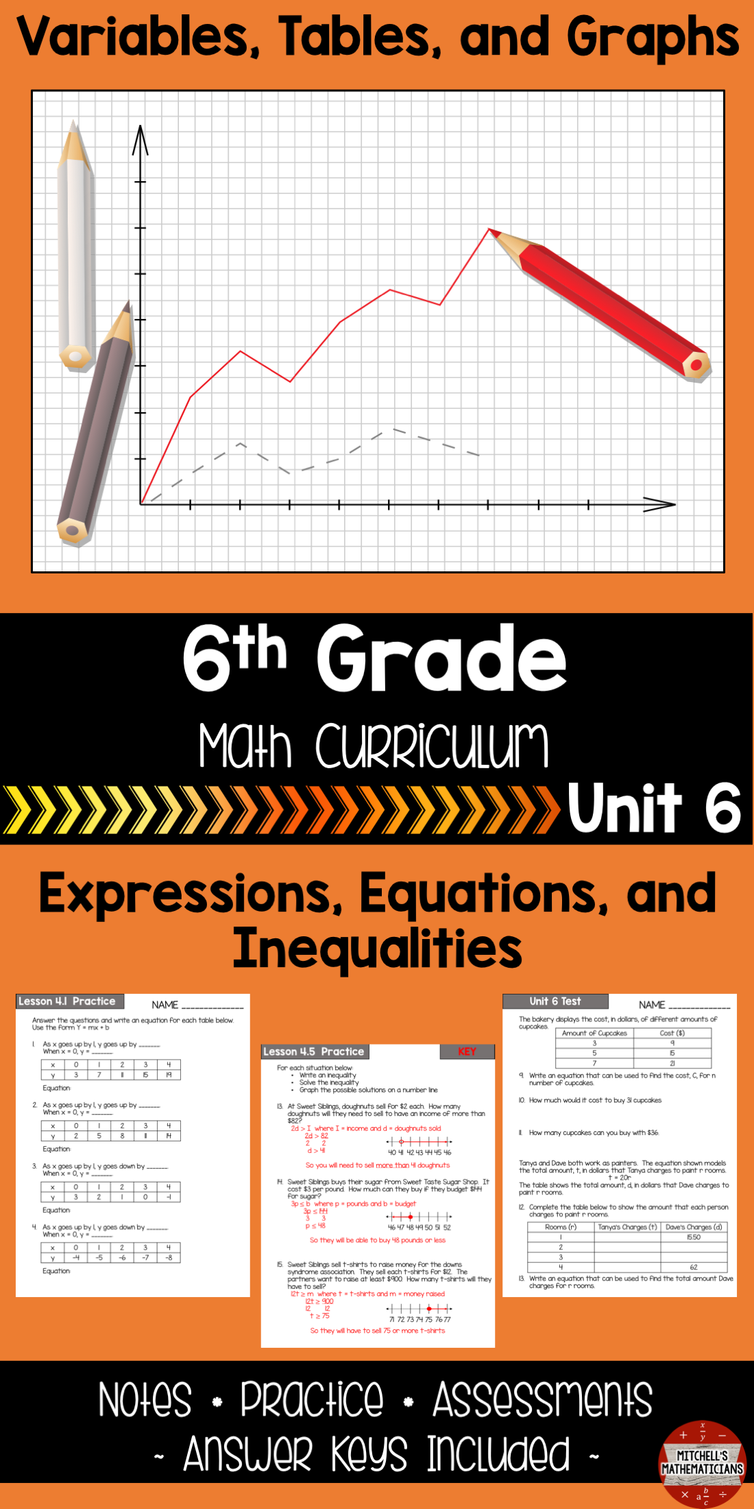 6th Grade Expressions And Equations Math Unit