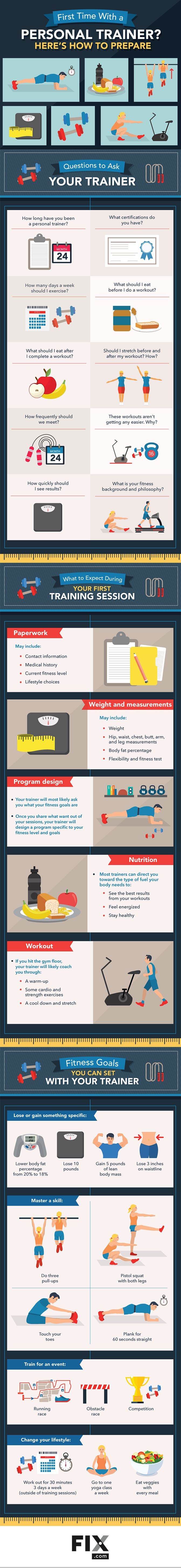 First Time with a Personal Trainer? Here's How to Prepare #Infographic