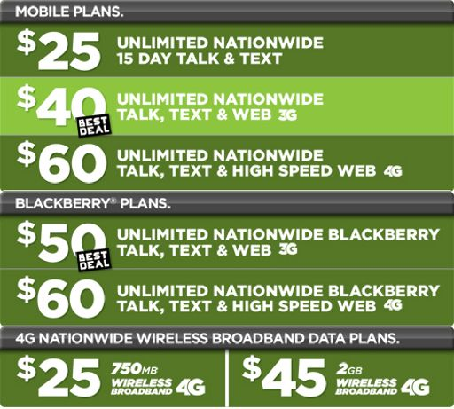Simple Mobile Plans | No Contract Wireless Service | Wireless