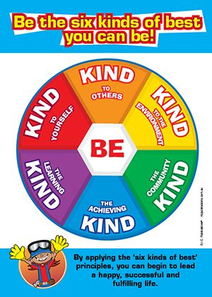 Values Education Toolkit Posters. set of six A2-sized laminated ...