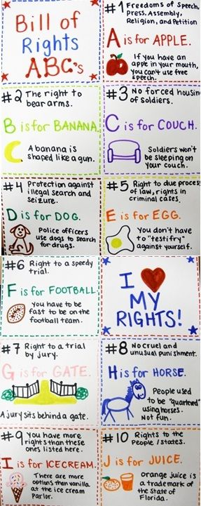 Use The Alphabet To Remember The Bill Of Rights I Spend A Lot Of Time On Making T Social Studies Middle School Social Studies Lesson Social Studies Elementary Bill of rights worksheets grade