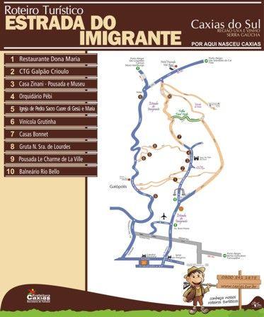 Roteiro Turístico Estrada do Imigrante.