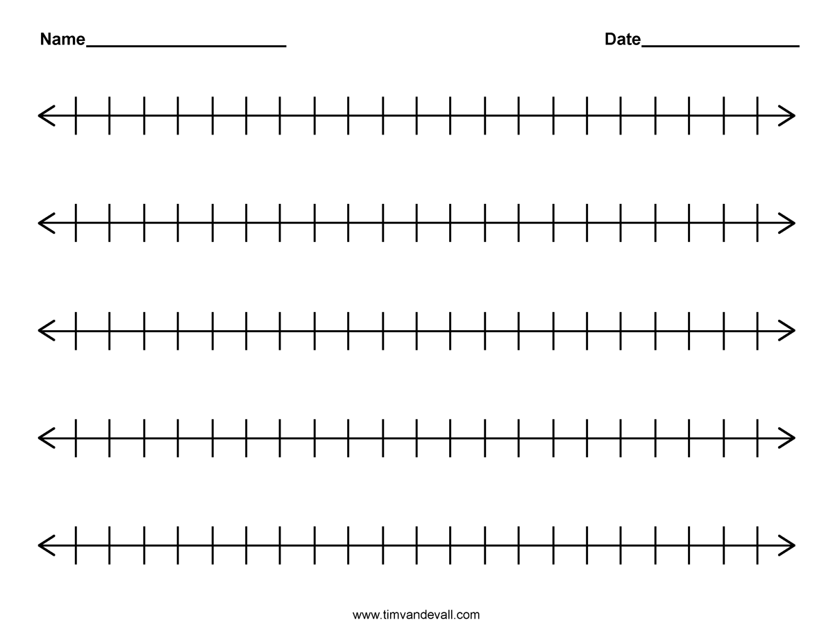 Pin By Cindy Lombardo On Math Number Line Printable Number Line Integer Number Line