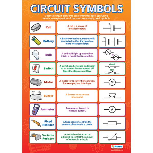 Circuit symbols wall chart also free electronics circuits pinterest rh