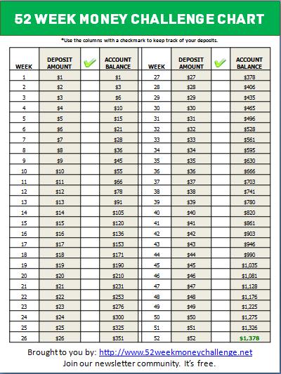 52 week money challenge chart  save  1 378 in one year