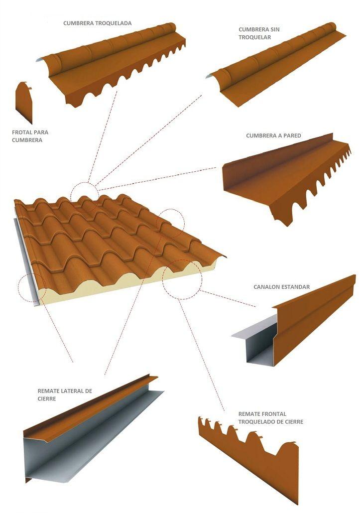 Remates cubierta imitacion teja panel sandwich cubierta y fachada en Tipos de cubiertas para tejados