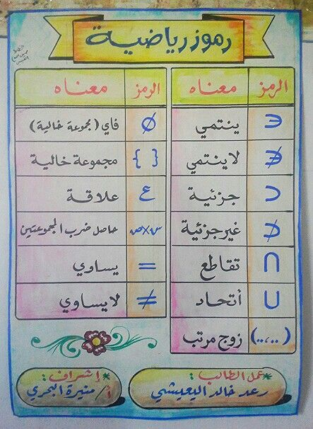 Pin By Kholoud Abughosh On Math Learning Arabic Learn Turkish Online Colorful Borders Design