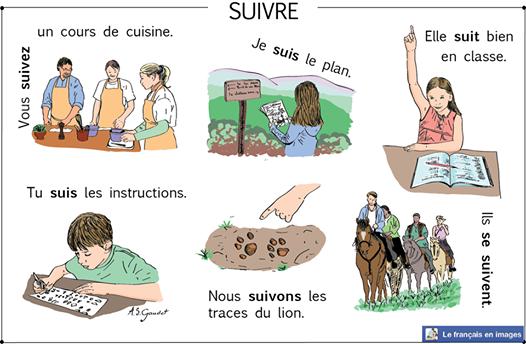 La Verbe Suivre Vocabulaire Francais Verbes Francais Apprendre Le Francais