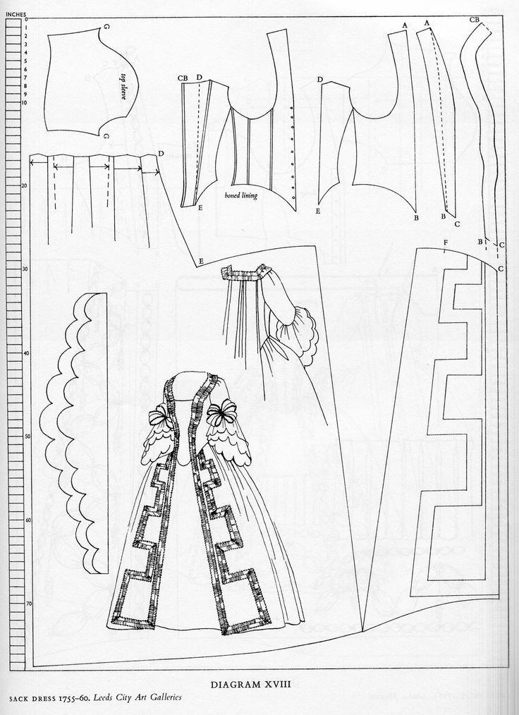 18Th Century Dresses Diy'S, Dolls Patterns, 18Th Century