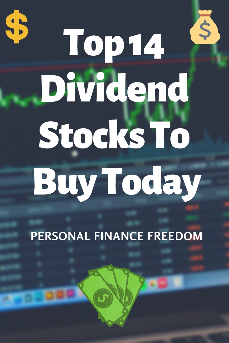 Top 150+ Dividend Stocks In Canada Complete List With