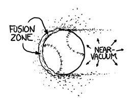 ¿Qué pasa si lanzaras una pelota de beisbol a casi la