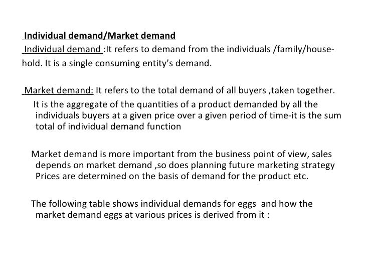 Theory Of Demand 1 Theories Demand Meant To Be
