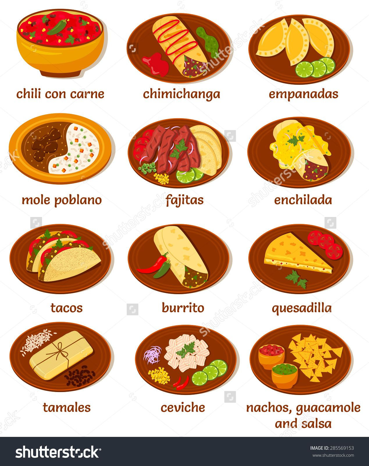 mexican food at a glance | kitchen tips | pinterest | mexicans and food