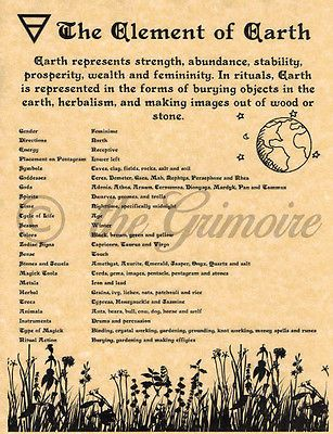 Element of Earth, Book of Shadows Spell Page, Witchcraft