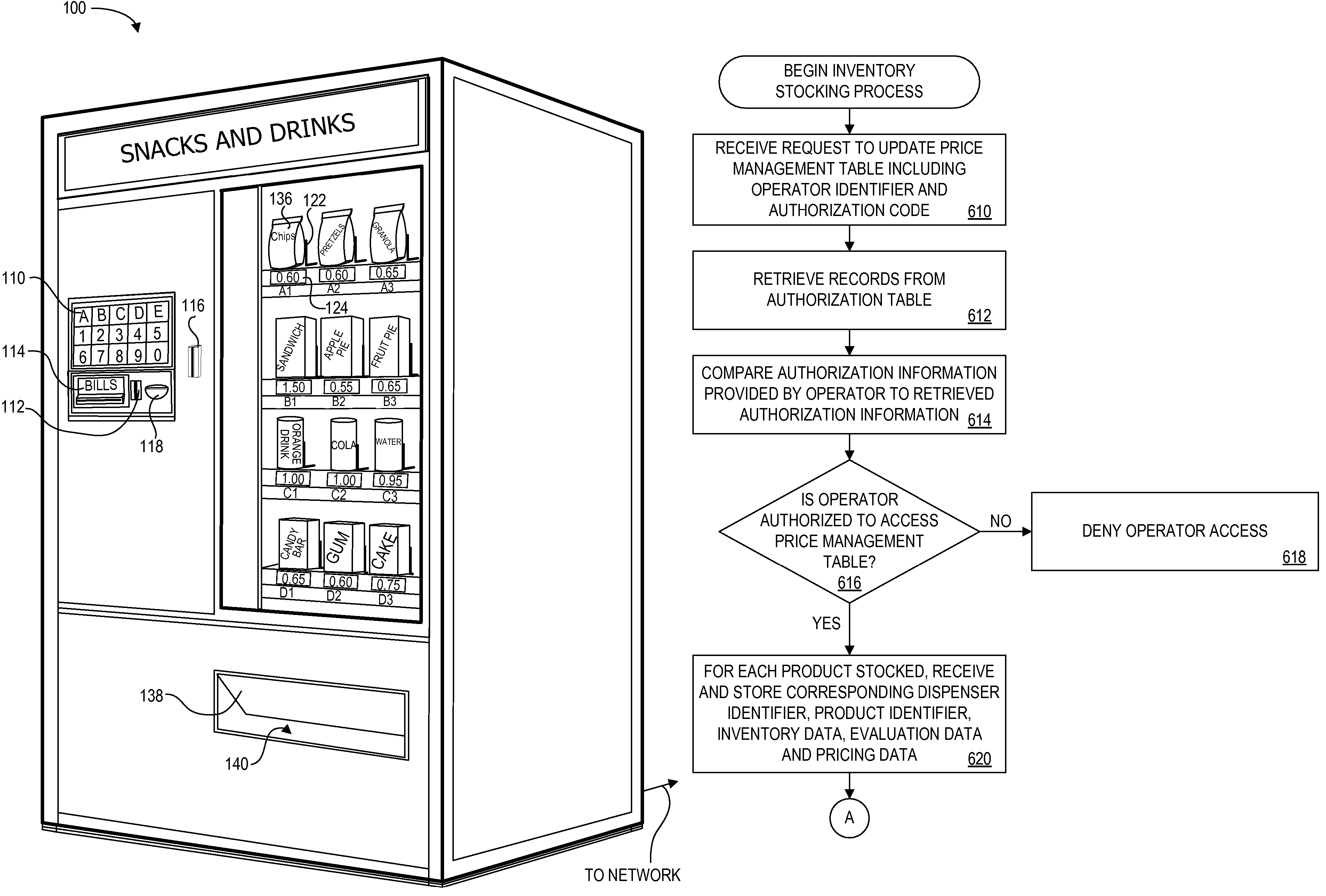 Patent US7894937 - Method and apparatus for dynamically managing vending  machine inventory prices - Google Patents