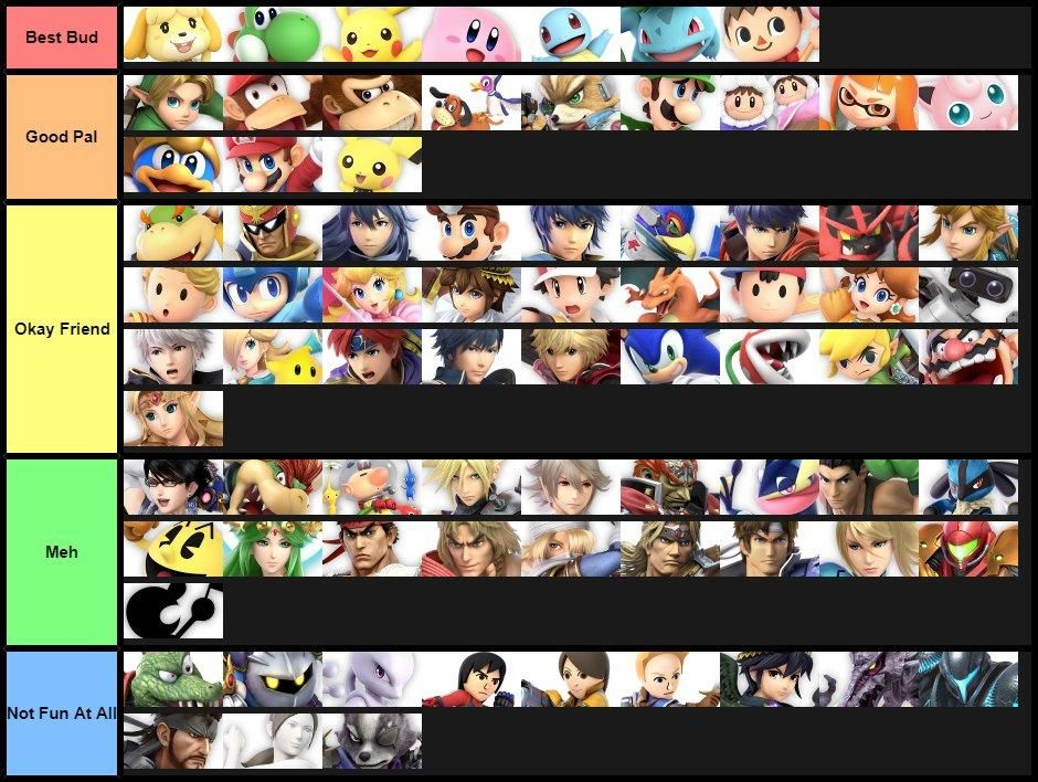 This Is A Tier List On How Fun Nice That Character Would Be If You Hung Out With Them Smash Ultimate Tier Lists Smash Bros Smash Bros Funny Nintendo Super Smash