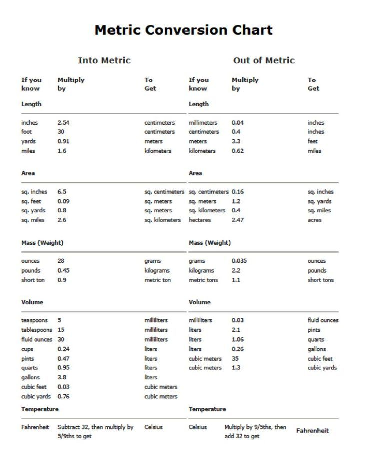 Printable Conversion Table  Printable Paper