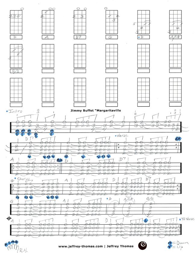 Jimmy Buffett Margaritaville ukulele tab by Jeffrey Thomas. Learn ...