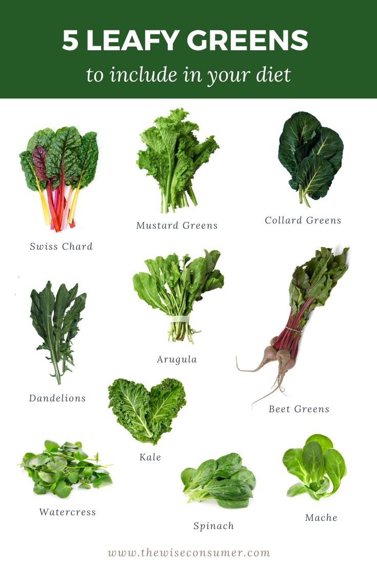 how to add greens to your diet