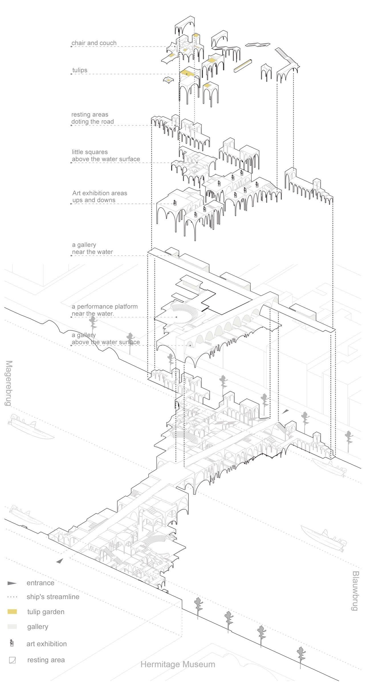 Pin De Daniela En Presentaciones Arquitectura
