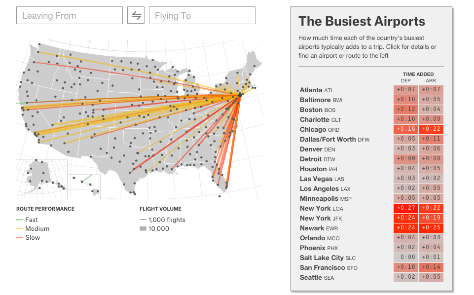Fivethirtyeight On With Images Best Flights Trip Best Airlines