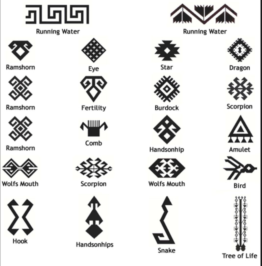 Pin by creating by the moonlight on symbols and their meanings symbols biocorpaavc Choice Image